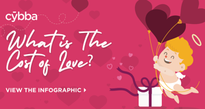 ValentinesDay2019_InfographicFeatureImage-01 (2)