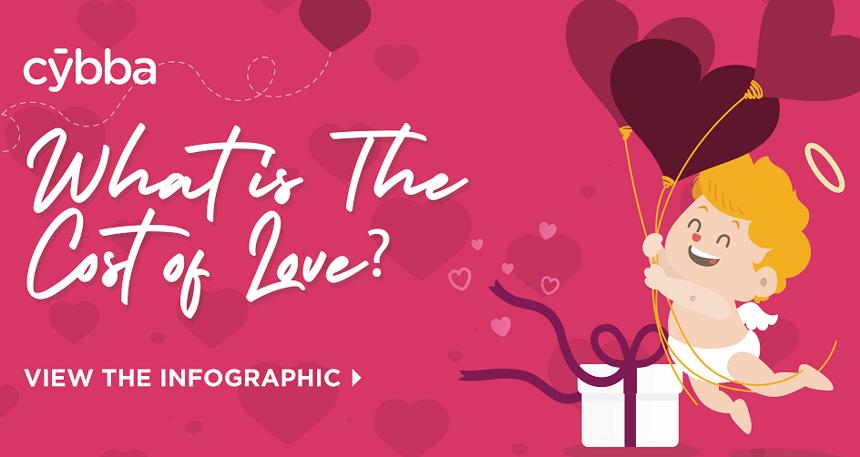 ValentinesDay2019_InfographicFeatureImage-01 (2)