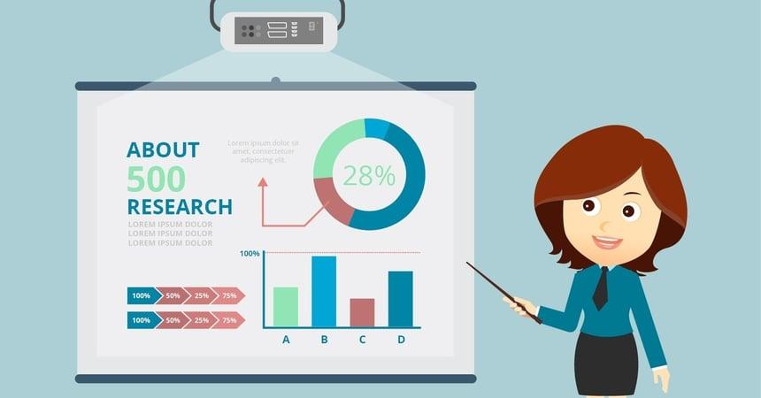 effective-sales-blog