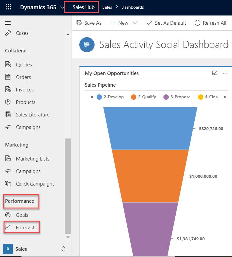 Simple Sales Forecasting - Microsoft Dynamics CRM - sales hub - demo - sales activity dashboard