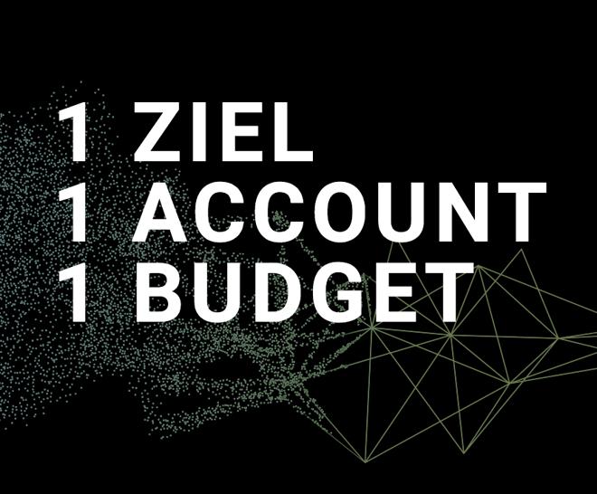 Verleihe deiner AdWords Strategie Flügel: Nutze Shared Budgets im Account Target