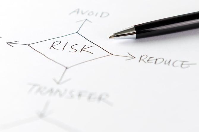 risk-avoidance