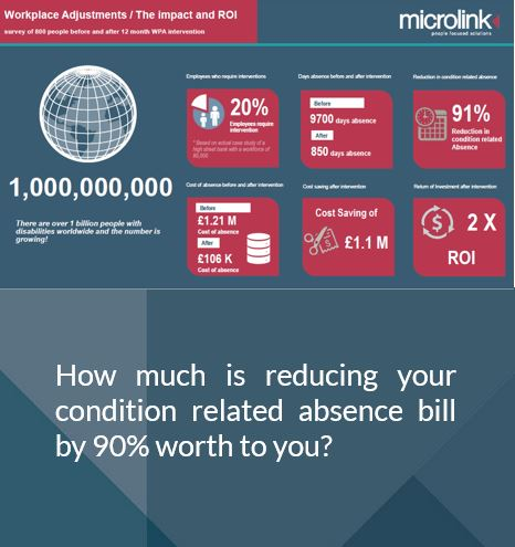 How much is reducing your condition related absence bill worth to you?.jpg