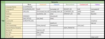 Brax and Google Analytics: Set-up Tracking Like a Pro