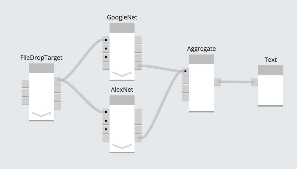 data flow programming in the Exaptive IDE