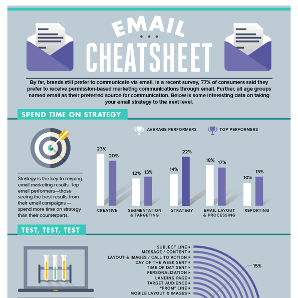 Email Marketing Cheat Sheet [Infographic]