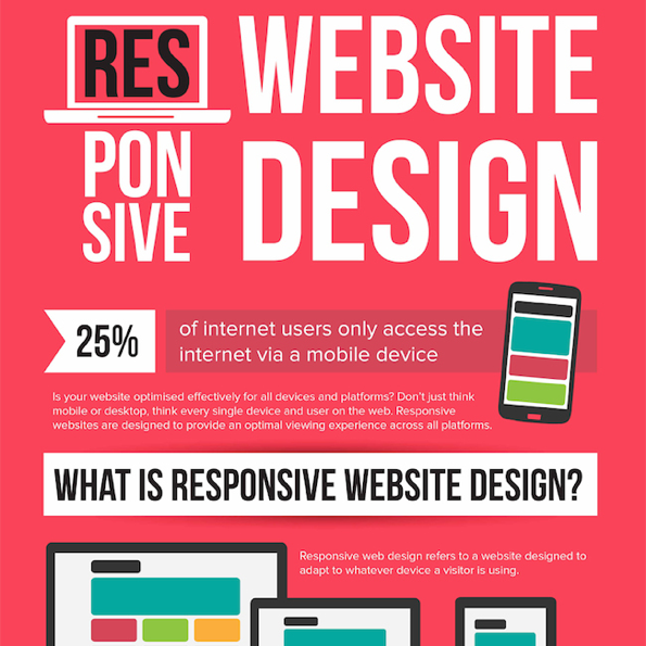 Infographic design sites