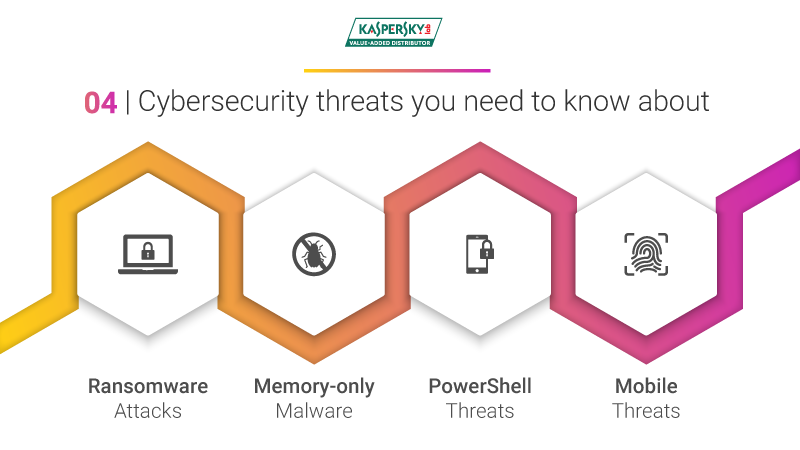 4 Cybersecurity threats your business should be aware of