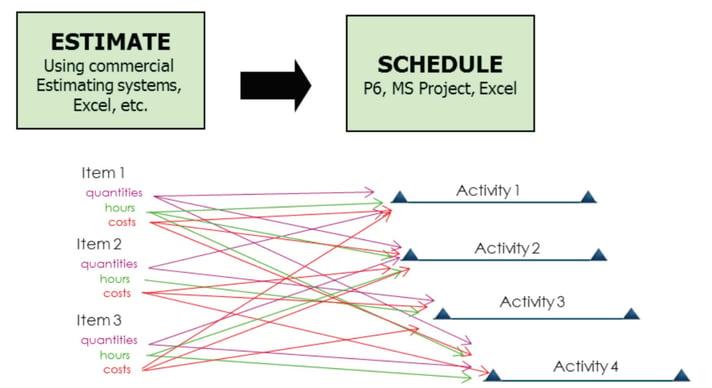 costloaded diagram.jpg