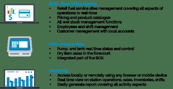 LIGO Features