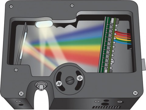 USB Optical Bench