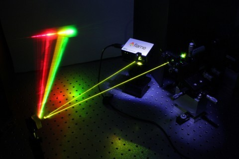 laser measurement -- two beams