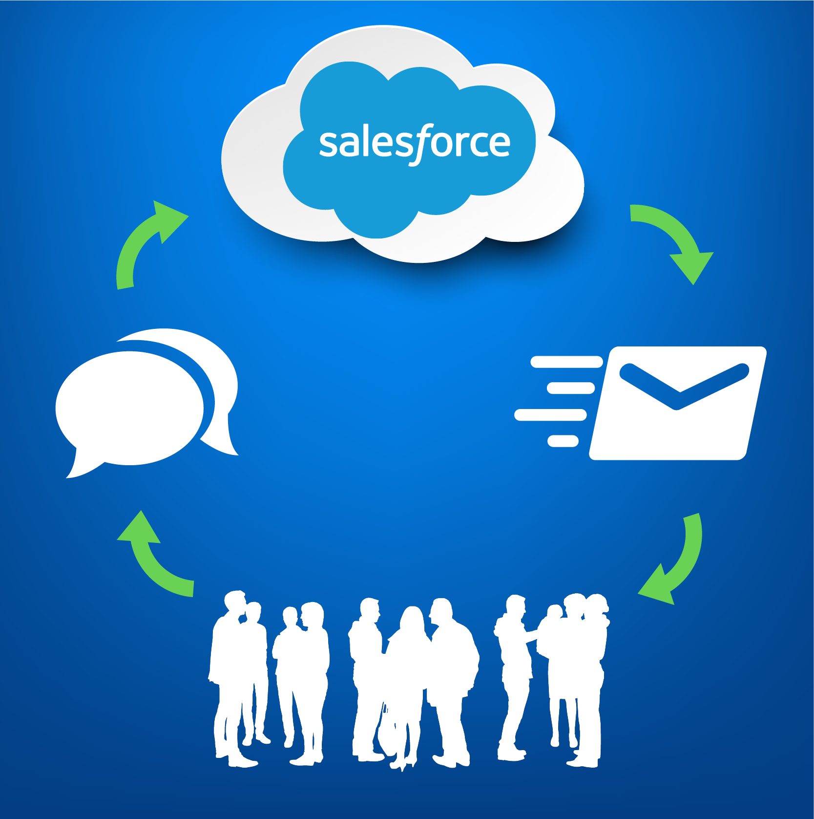 how-to-use-salesforce-campaigns-for-events