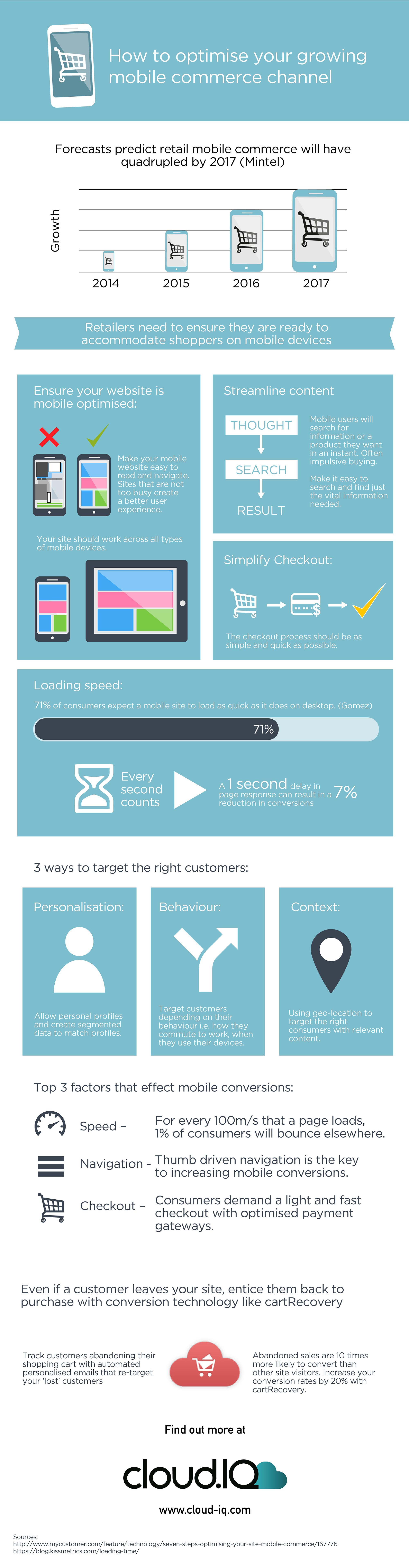 Analytics_infographic_