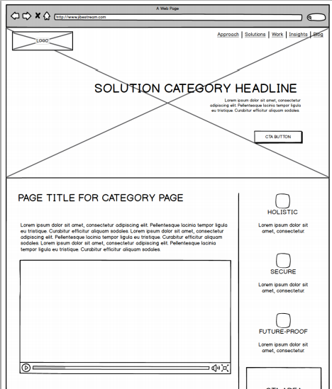 Wireframes_Example