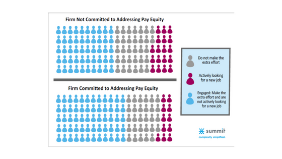 pay equity visualization (2)