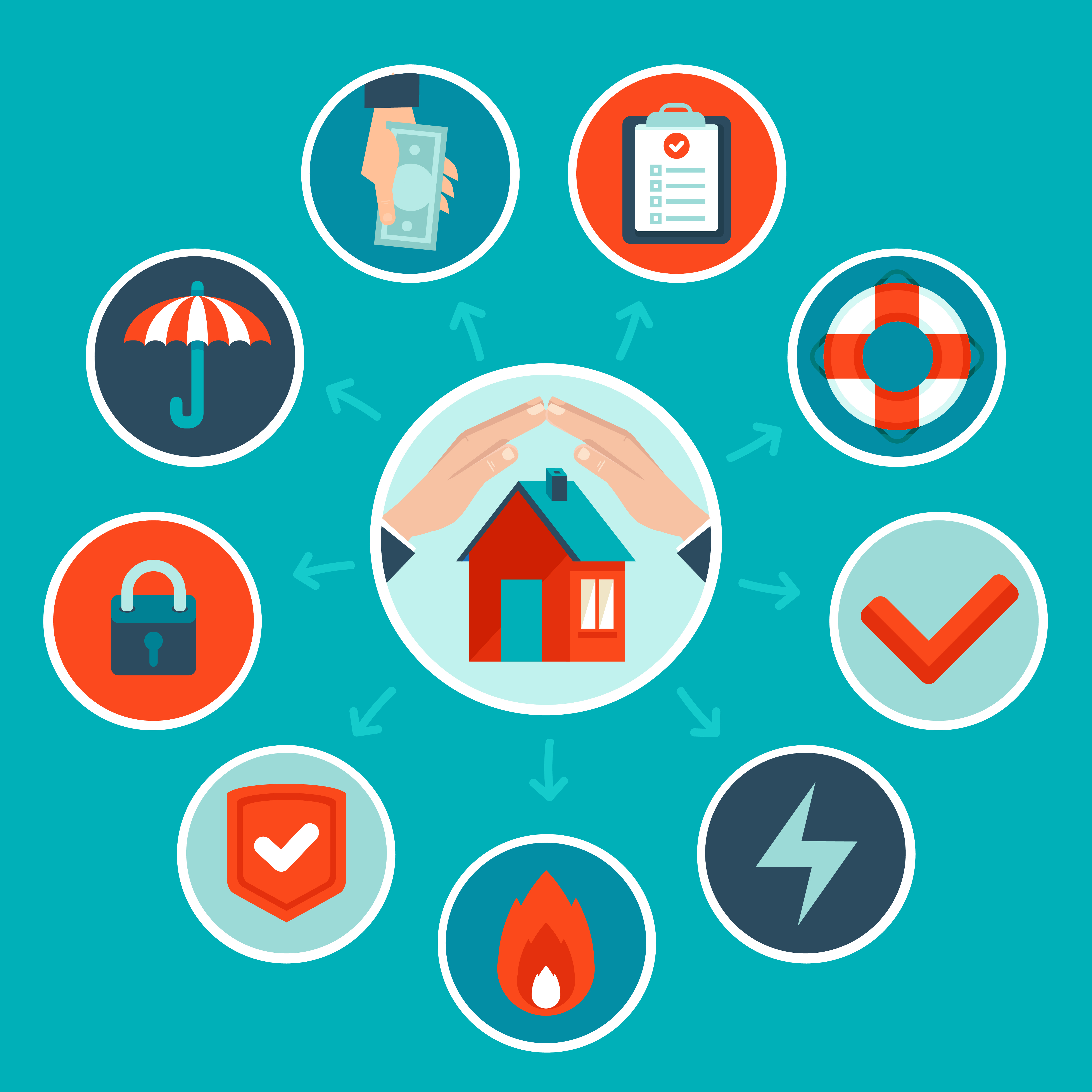 Homeowners Insurance Florida - Getting Insurance discounts