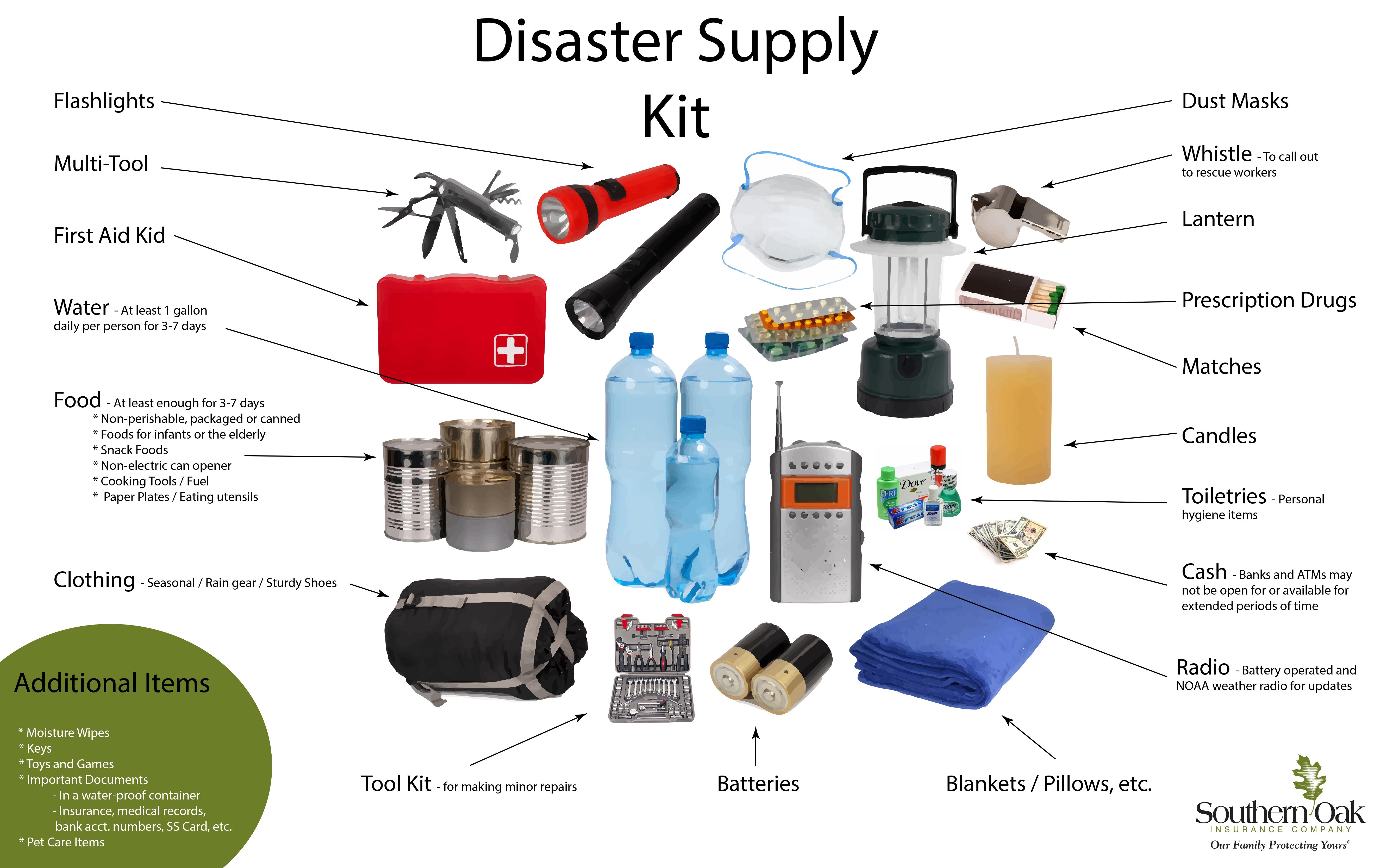 Food Aid Natural Disaster