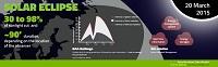landisgyr_solar-eclipse-banner-orizontal19032015_thumb