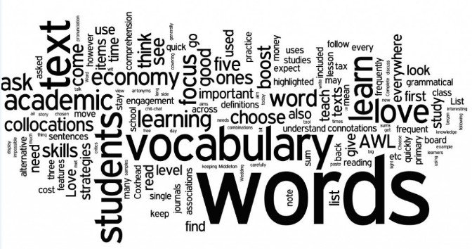 The Best Way to Study SAT Vocab Words - Online SAT / ACT ...