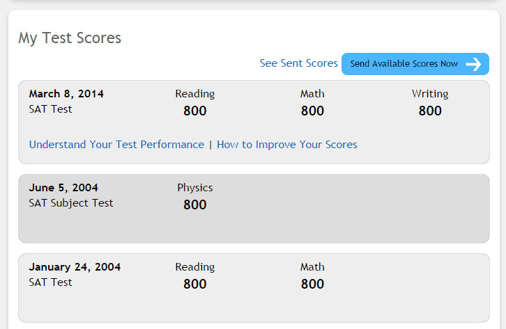 college board subject tests scores researce paper