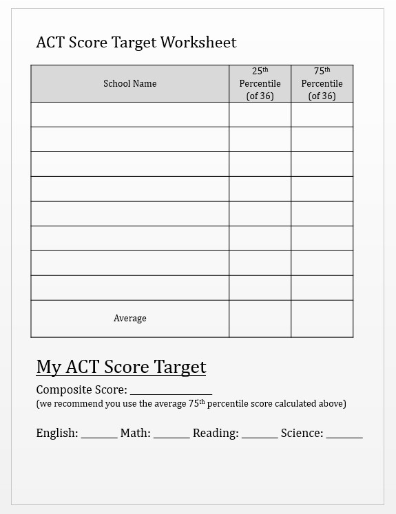 Act Math Worksheets – Act Math Worksheets