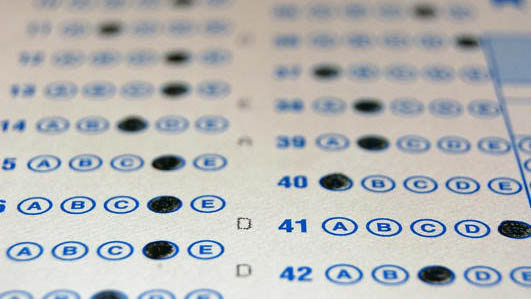 How do i calculate my SAT scores?