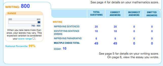 Customize Writing Help The French Property Bureau College