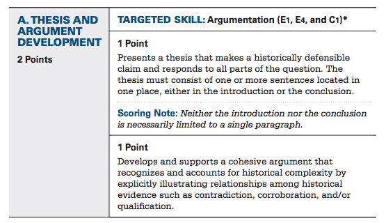 Ap us history thesis rubric