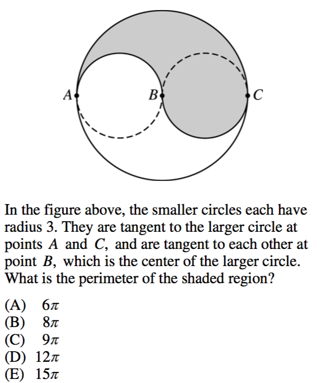 Circles on SAT Math: Formulas, Review, and Practice