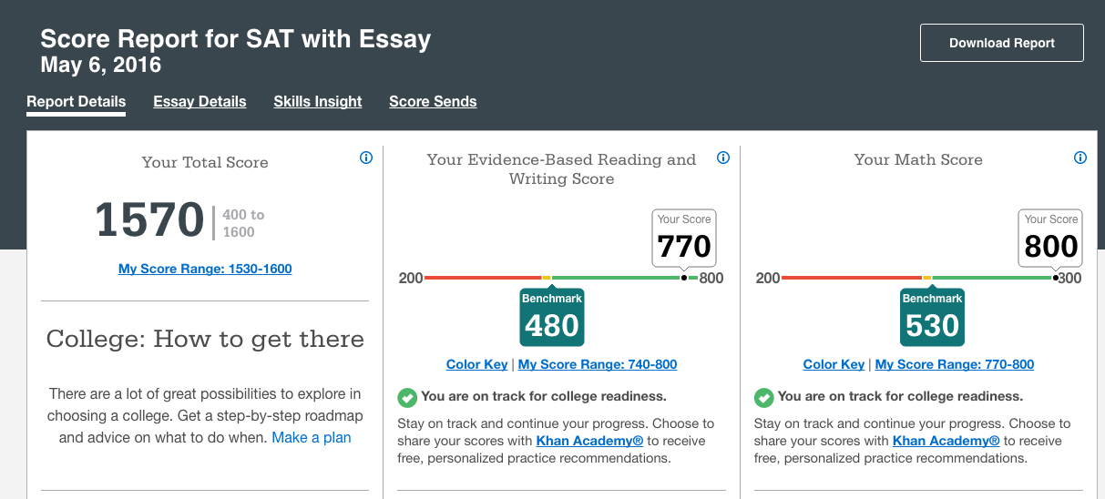 how is the sat essay scored We made it to the last tests uncovered post it's hard to believe our first post of the series was published back in may of 2015in the months since then, we have covered just about everything students can expect to see on the redesigned sat exam (making its debut in just over one week) and the small changes made to the act back in the fall.