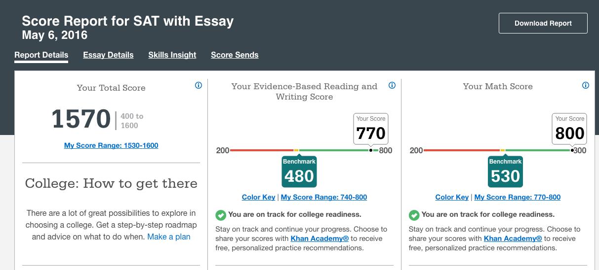 sat essay prep questions