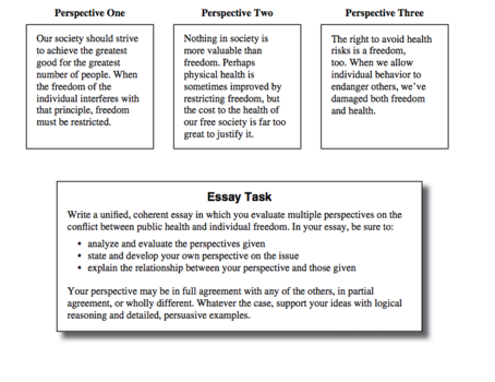 essay on changing perspective A personal perspective essay has no particular form it is, rather, the writer's opinion -- pure and simple the writer does not have to explain carefully why he or she believes this particular thing or thinks this particular way, and the reader does not have to do anything more than take the essay or leave it.