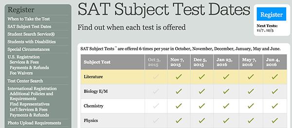 Sat subject test dates