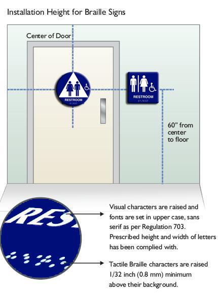 Bathroom Signs California a comprehensive review on california restroom & bathroom signs