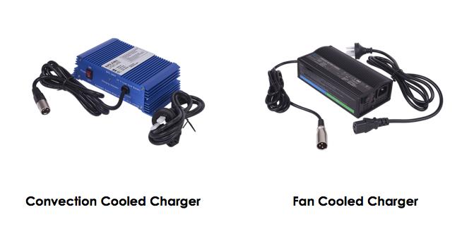 Mains Powered Battery Charging_IMG