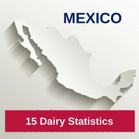 For World Milk Day: Economic Facts About U.S. Dairy Exports to Mexico