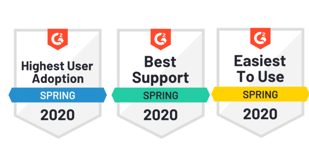 Assembla Wins Highest User Adoption, Best Support, and Easiest to Use