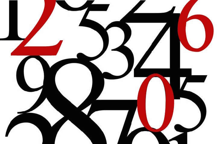 The Numbers Game: What Scoring a 260 on USMLE Step 1 Really Means