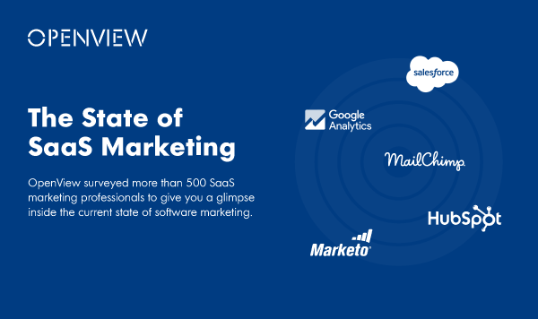 The State of SaaS Marketing [Infographic]