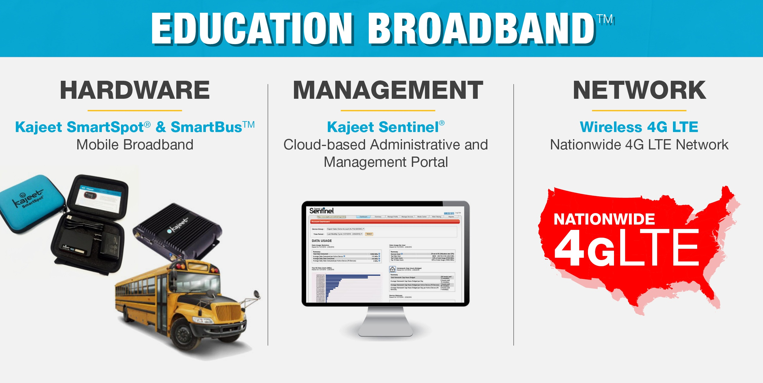 EducationBroadband.jpg