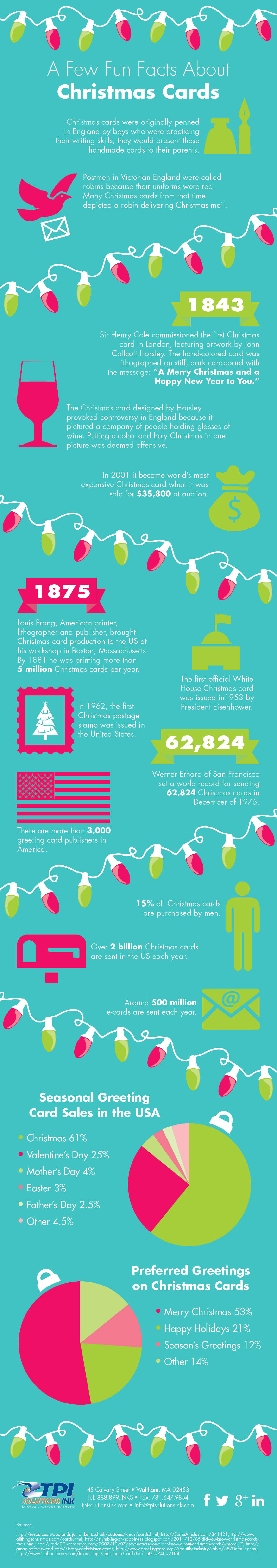 Infographic: Christmas Card Fun Facts