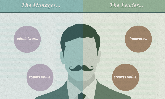 The Myth About Leadership vs. Management
