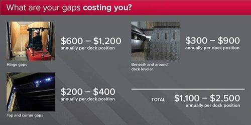 Gaps-Insite.jpg