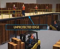 Unprotected Mezzanine Edge