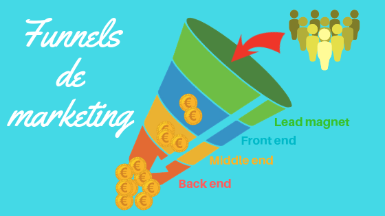 Funnels de marketing