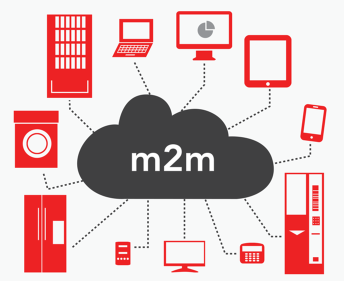 M2M_Diagram.png