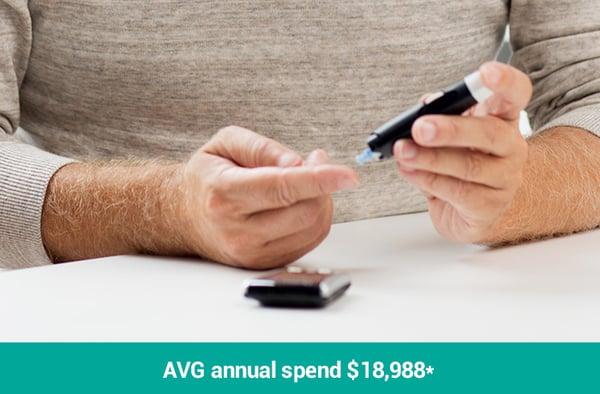 careangel_healthplan_01_spend