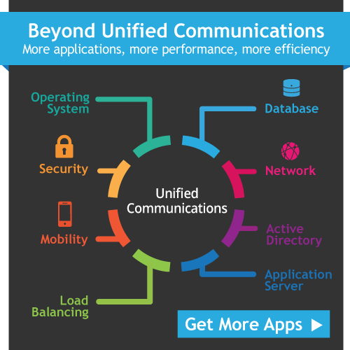 Beyond Unified Communications