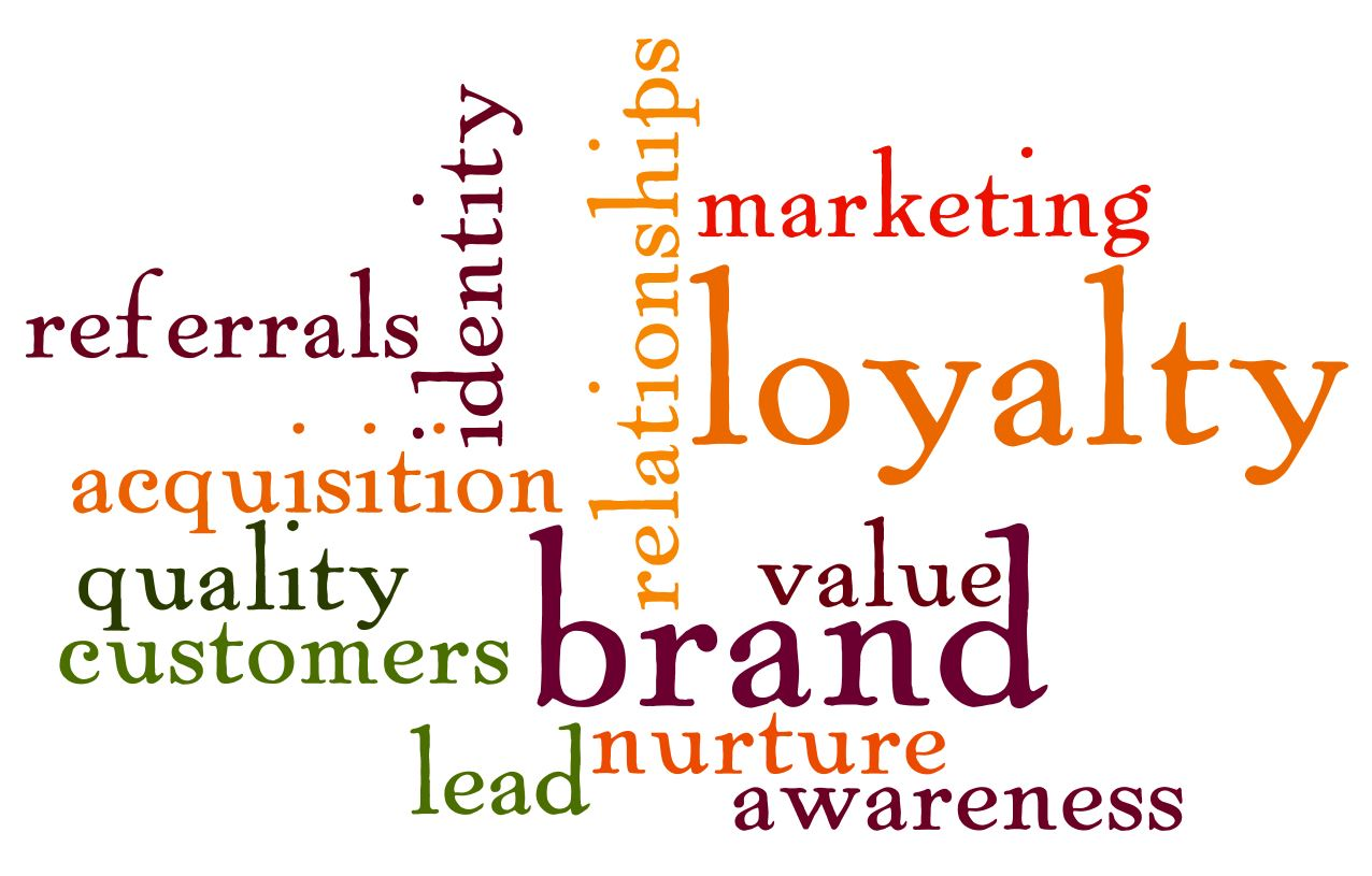 how to create a loyalty programme